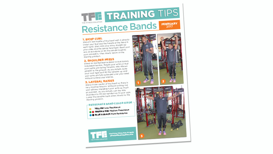 The Fitness Equation – Training Tips